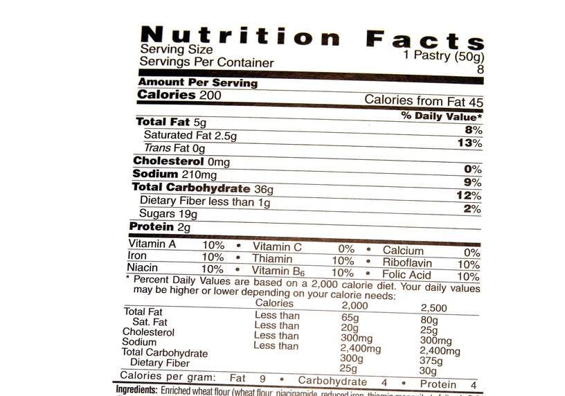 Ingredients and Nutrition Labels in Philadelphia